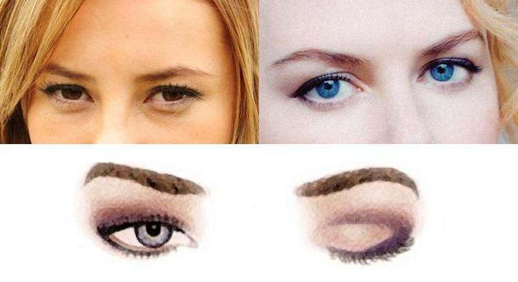 Olhos Cobertos